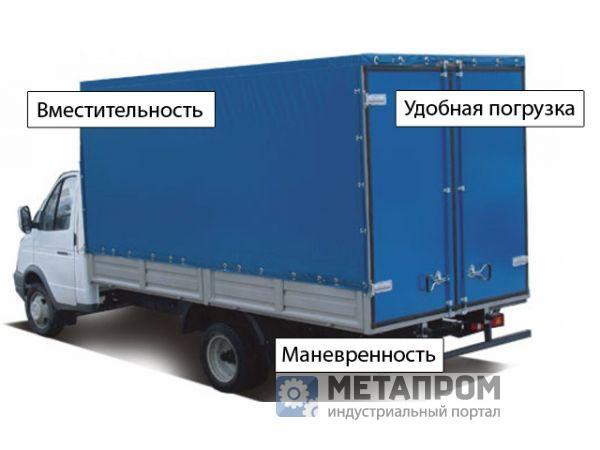 Перевозки на Газелях 8-910-120-65-36 в Нижнем Новгороде