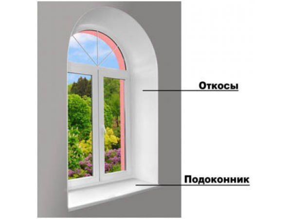 Откосы и отливы на окна из металла