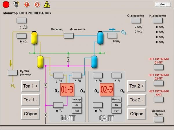 Щиты автоматики управления электролизных установок СЭУ, БЭУ, ФВ, ЭВК