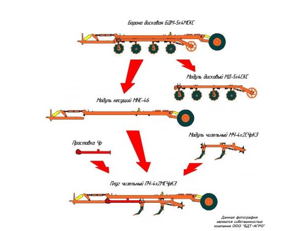 Бороны дисковые БДМ-М четырехрядные (ШИРИНА МЕЖДУ РЯДАМИ 900мм) до 9 м