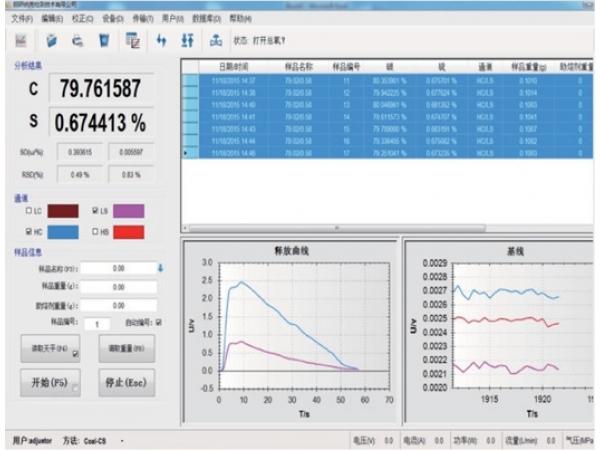 Анализатор углерода и серы CS-3000