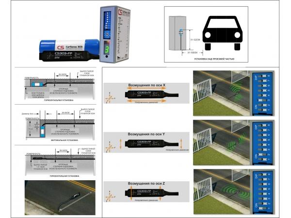 Датчик автотранспорта / ворот, шлагбаумов не требующий магнитной петли