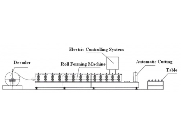 Станок для производства подъёмно-складчаты ворота в Китае