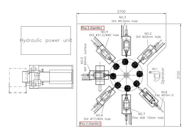 8 позиционный агрегатный станок с карусельным столом: WLT78K (Тайвань)