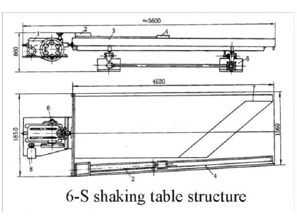 Стол для золота концентрационный - Зенит 6S/LY