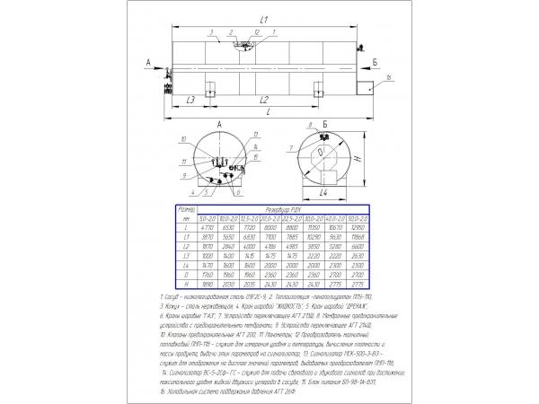 Резервуары для хранения жидкой СО2 РДХ объемом от 5 до 50м3