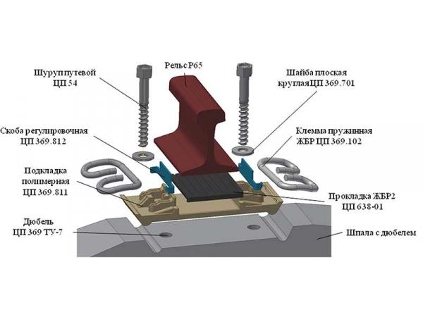 Подкладка ЦП369.810 с скобой регулировочной.