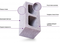 Блок из пескобетона