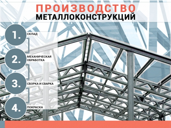 Металлоконструкции и металлоизделия в Нижнем Новгороде и области.