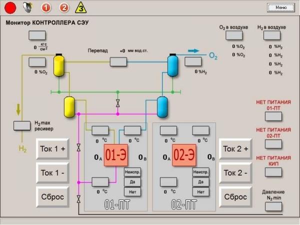 Щиты автоматики установок по получению водорода (кислорода) методом эл