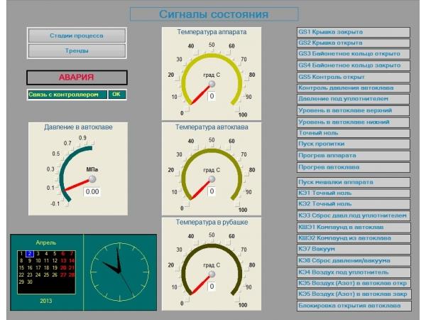 Системы автоматизированного управления вакуумно/нагнетат. автоклавами